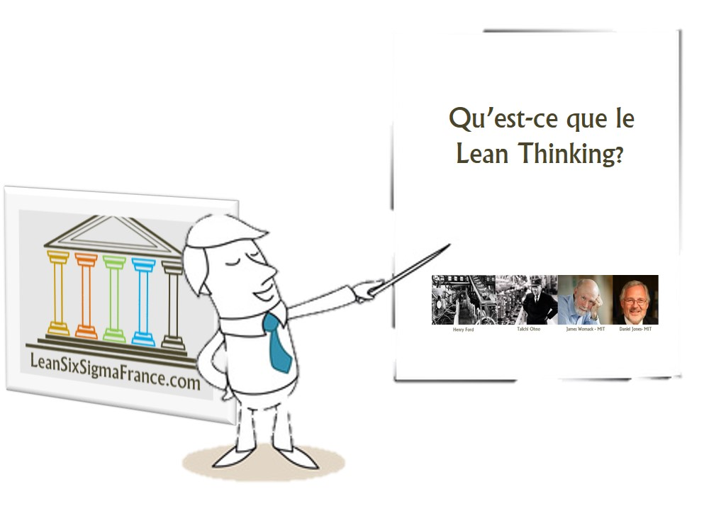 Lean-Thinking-Lean Six Sigma France