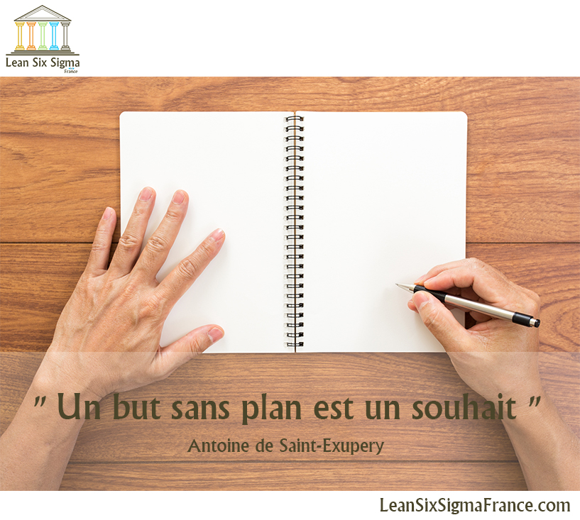 Citations-Excellence-opérationnelle-Antoine-de-Saint-Exupery