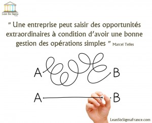 Citations-Lean-Manufacturing-Marcel-Telles