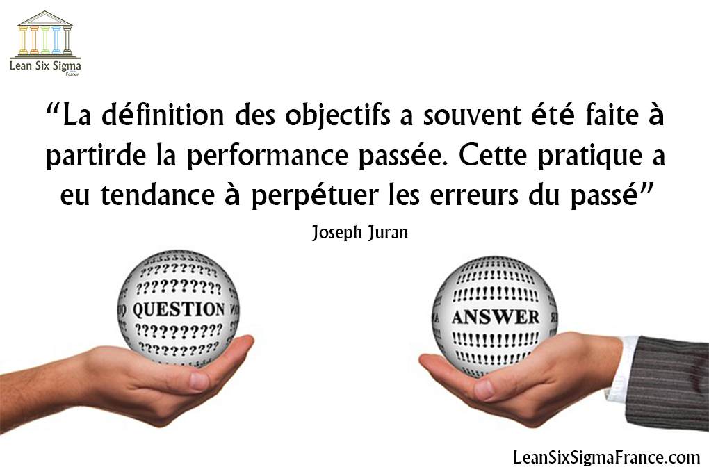 Citations-Qualite-Joseph-Juran