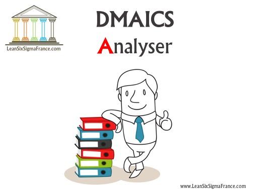 DMAICS-Analyser-Six-Sigma
