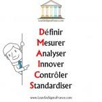 DMAICS-Définir-Définition-Méthode