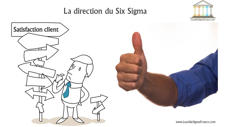 Six-Sigma-Satisfation-Client