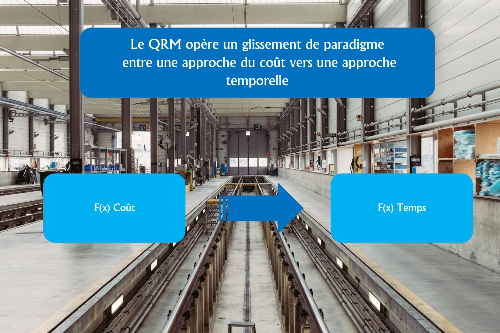 QRM-Quick-Response-Manufacturing France Paris