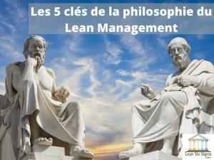 philosophie lean management